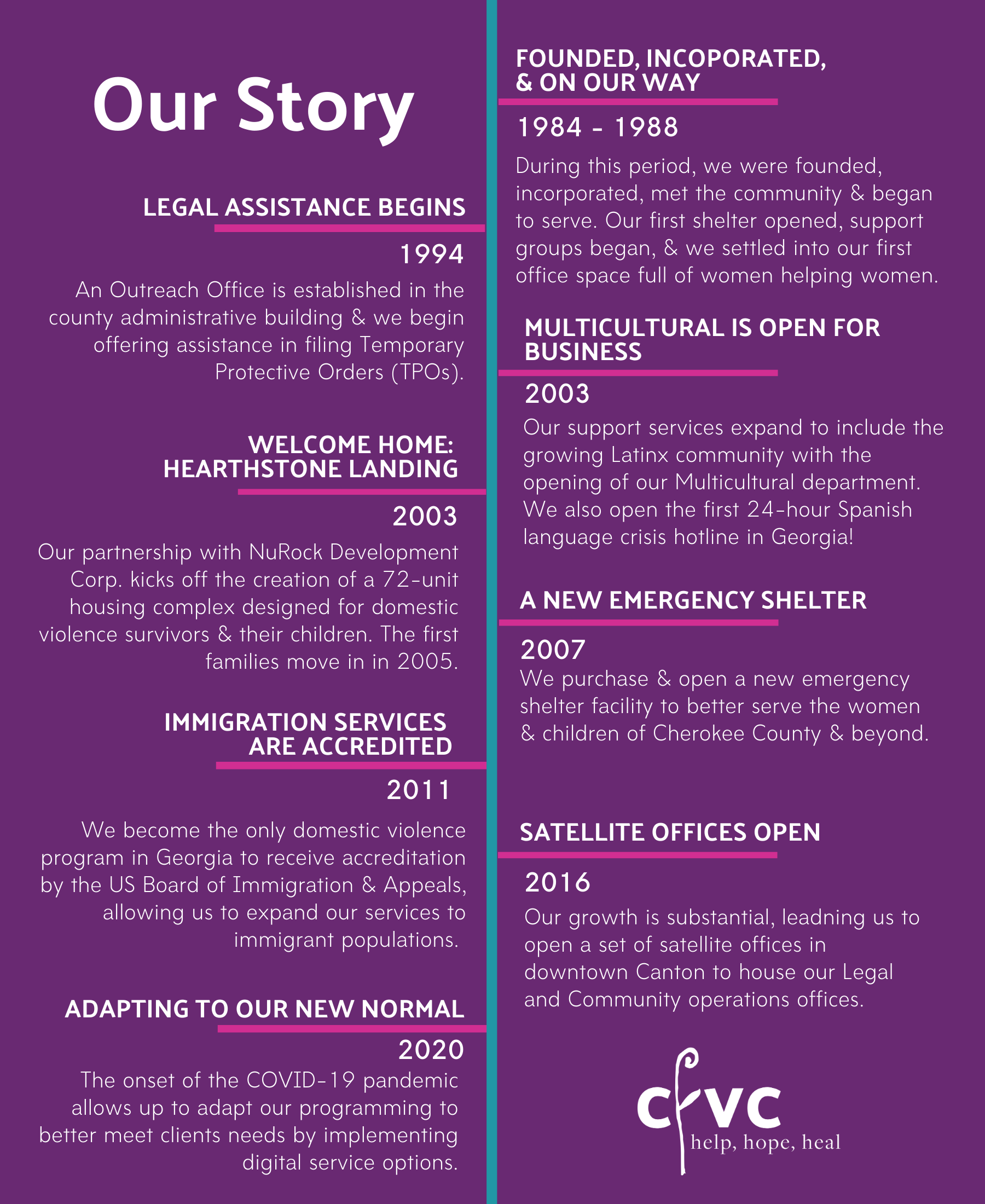 Our Story Graphic Copy